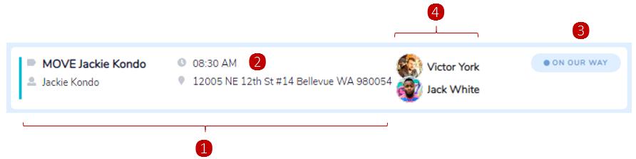 Dashboard task details