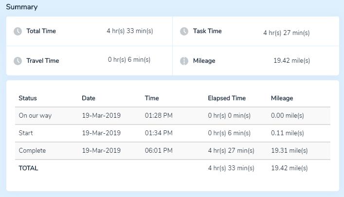 Time & mileage summary on Task Status page