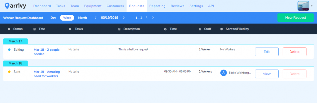 The Worker Requests Dashboard